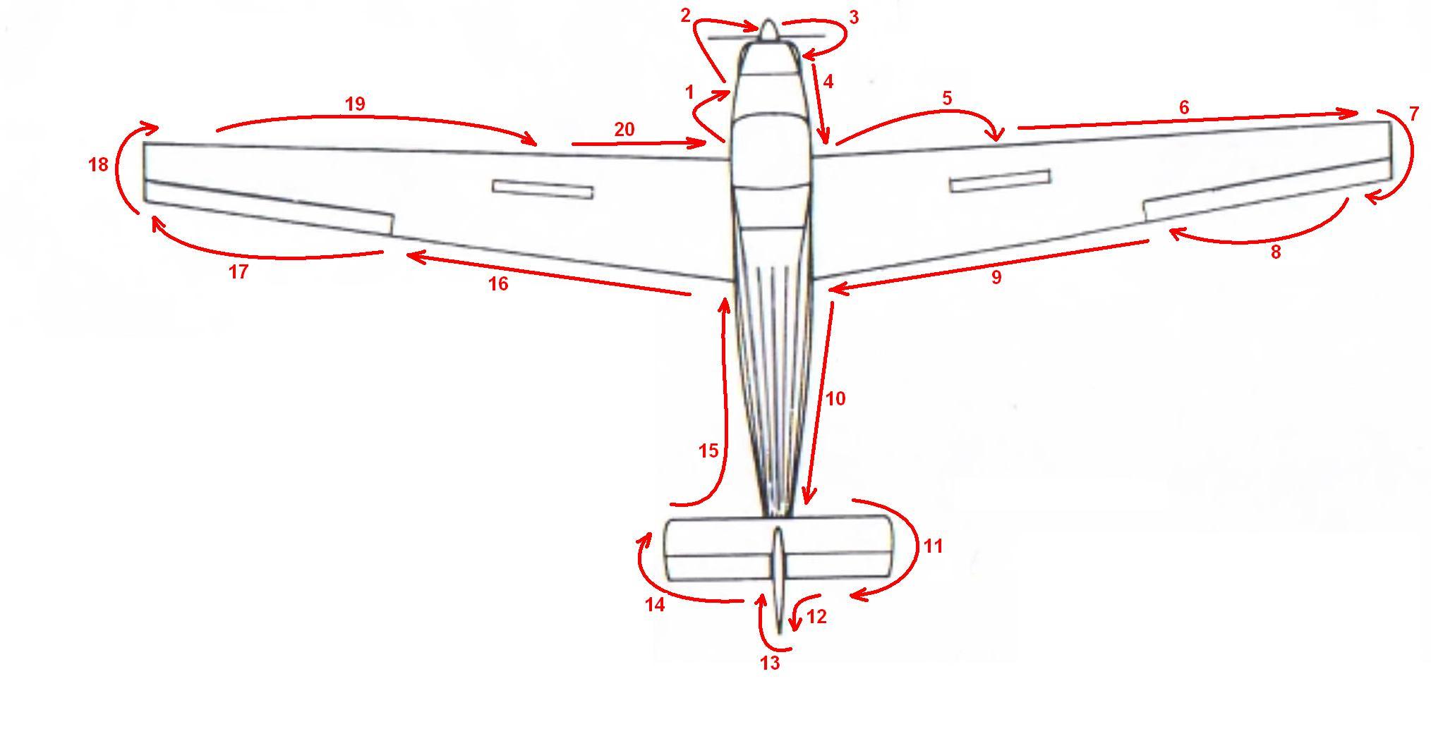 SF 25 falke pre-flight preparation