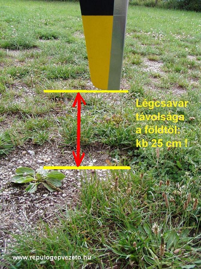 Légcsavar távolsága a talajtól