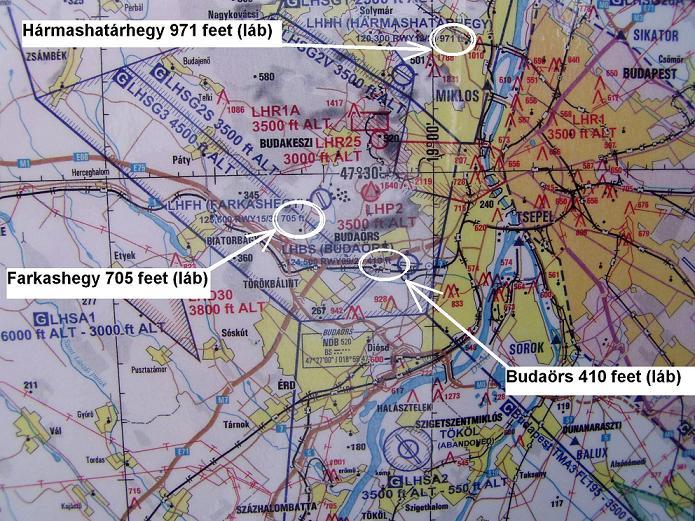 Airfield AMSL elevation feet