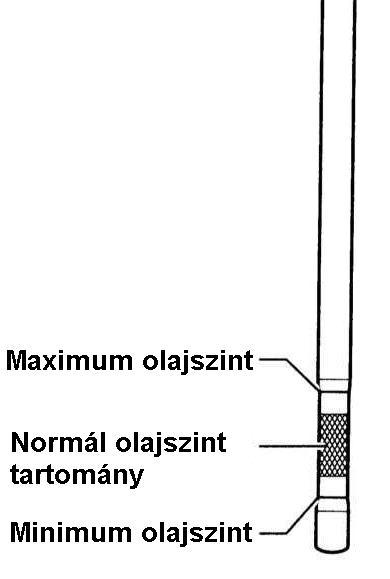 SF 25 falke oil level stick